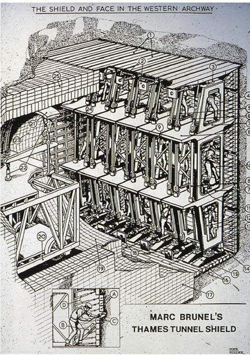 Tunnelier de Marc Isambard Brunel